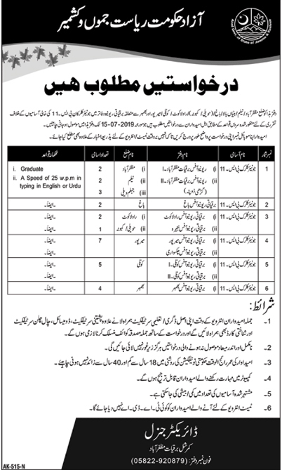 Latest Govt Jobs for Junior Clerk in Azad Jammu Kashmir 28 June 2019