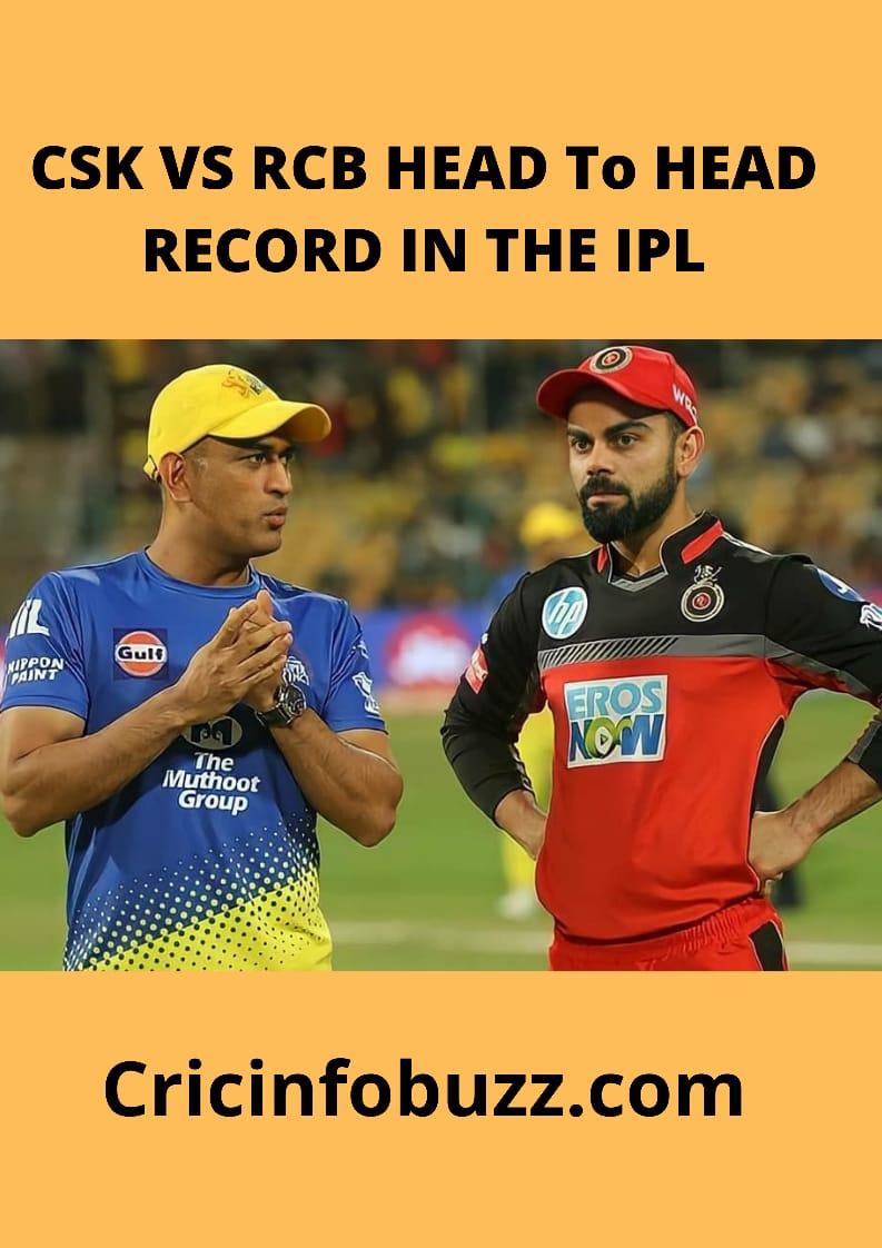CSK Vs RCB Head-to-Head In  IPL History