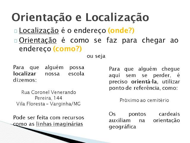 slide orientação