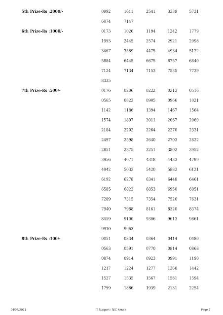 akshaya-kerala-lottery-result-ak-509-today-04-08-2021-keralalotteriesresults.in_page-0002