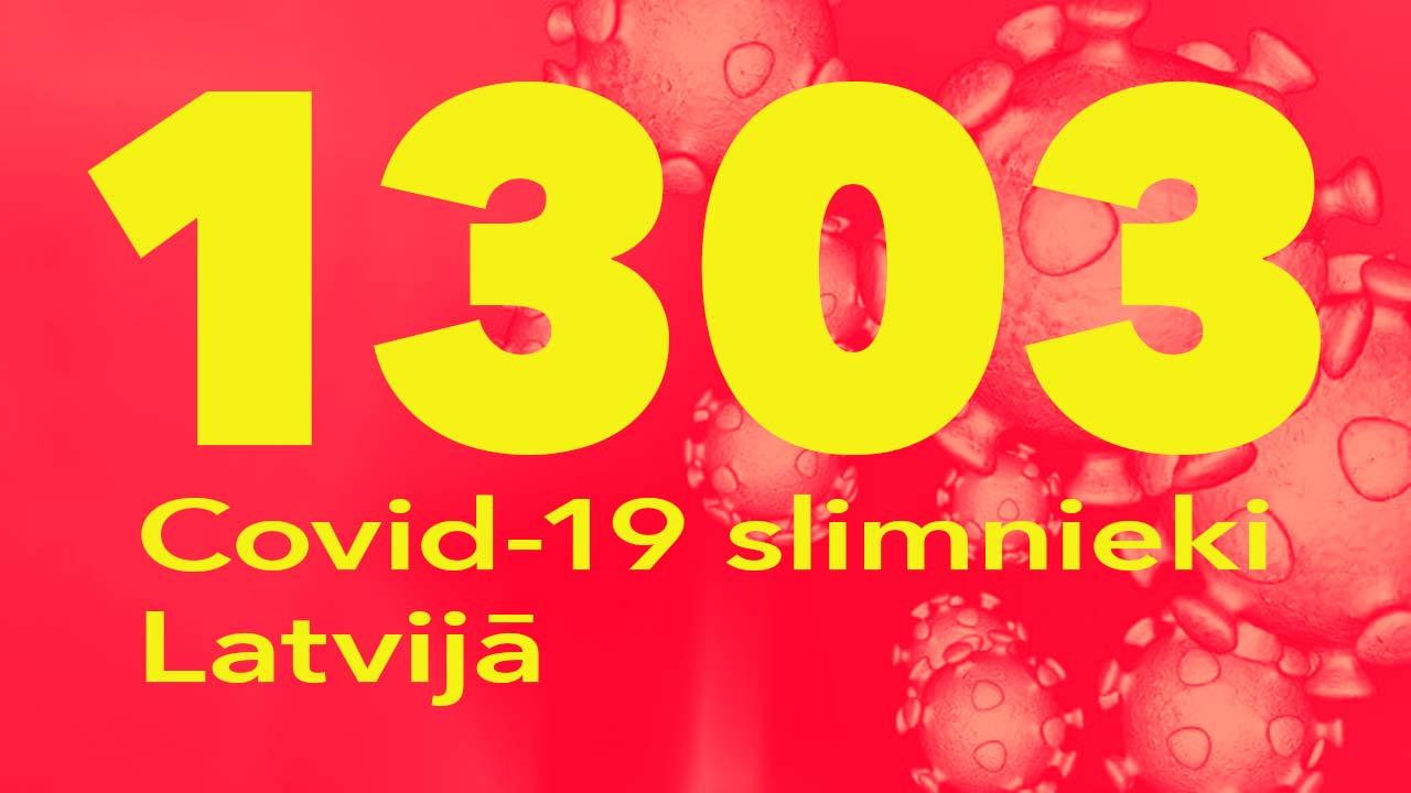 Koronavīrusa saslimušo skaits Latvijā 12.08.2020.