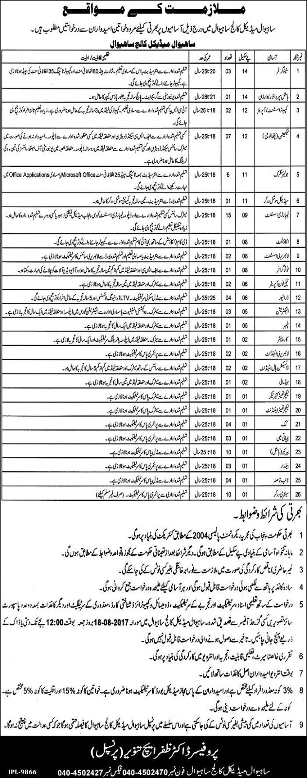 Government Jobs in Sahiwal Medical College