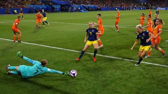 The Best: FIFA dá mais visibilidade ao Futebol Feminino, mas peca nas escolhas