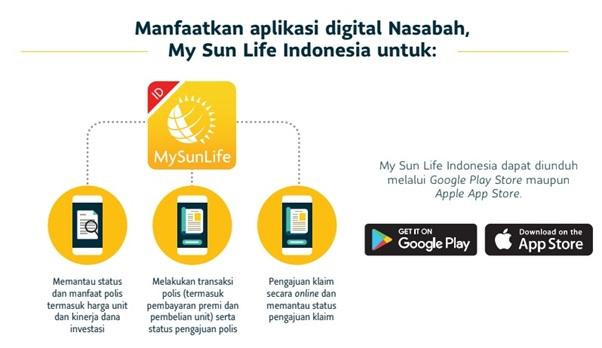 Sun Linfe Indonesia