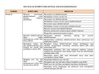 Kisi-Kisi Pre Test PKB untuk Kepala Sekolah Terbaru