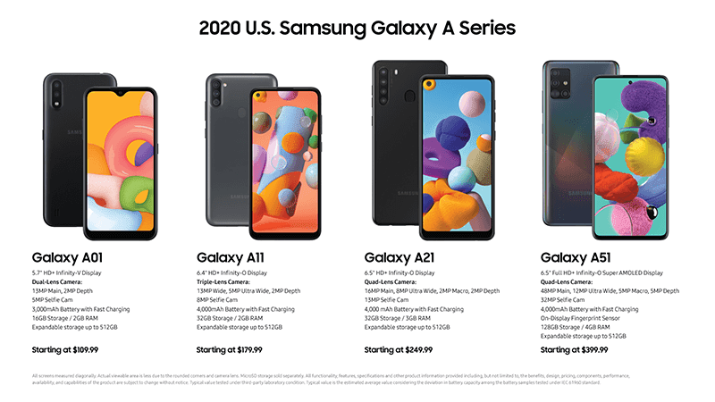 First official appearance of the Galaxy A21