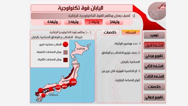 مورد رقمي هام للثالثة إعدادي: دروس الجغرافيا اليابان قوة تكنولوجية