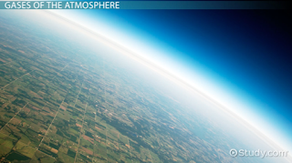 7 Manfaat lapisan Atmosfer Bagi Kehidupan Manusia