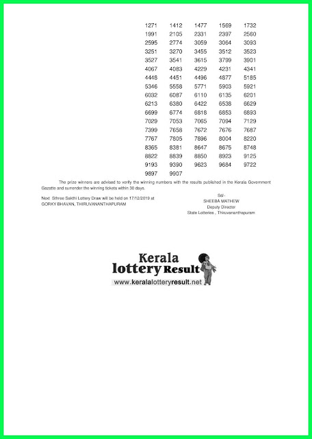 Kerala Lottery Result 10-12-2019 Sthree Sakthi SS-187 (keralalotteryresult.net)--