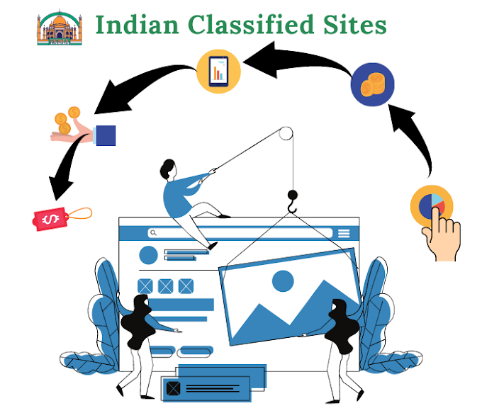 Top 70+ Indian Free Classified Site List | Indian Classified ad Sites