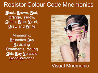 Resistor Color Codes Visual Mnemonic
