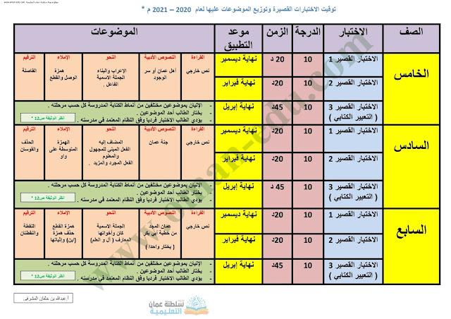 اللغة العربية | مواعيد ومواضيع الاختبار القصير للصفوف 5-12 الفصل الأول
