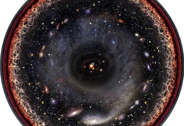 Logarithmic scale conception of the observable Universe.