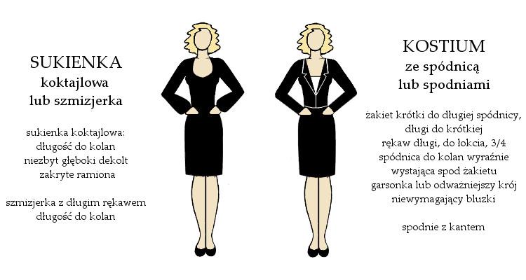 Agnieszka Sajdak-Nowicka jak się ubrać na Wigilię firmową sukienka koktajlowa lub szmizjerka, kostium ze spódnicą lub spodniami