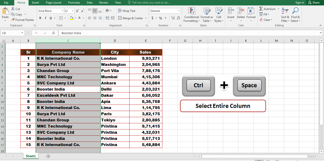 5 Important Excel Shortcut Keys That Make You An Expert In MS Excel Select,Ctrl + Space