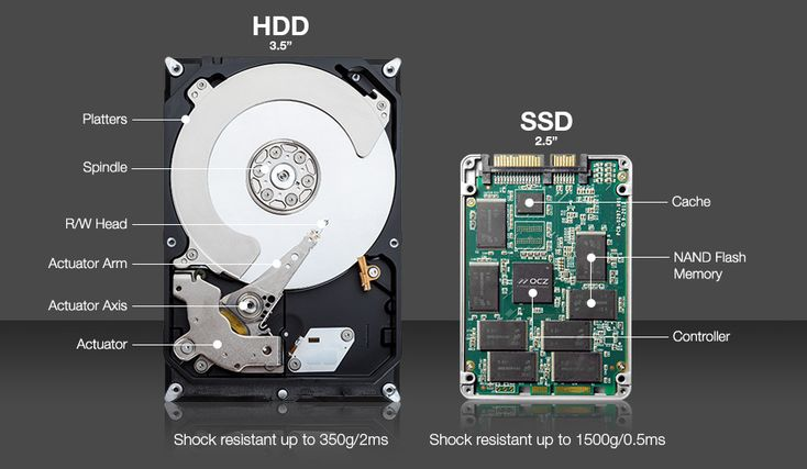 الفرق بين أقراص SSD و HDD وأيّهما أفضل - The Technology Now ...
