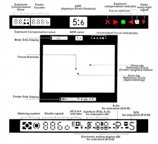 Nikon F4, Viewfinder info