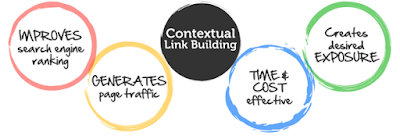 IAMDOINGSEO Linkbuilding SEO Services for your business