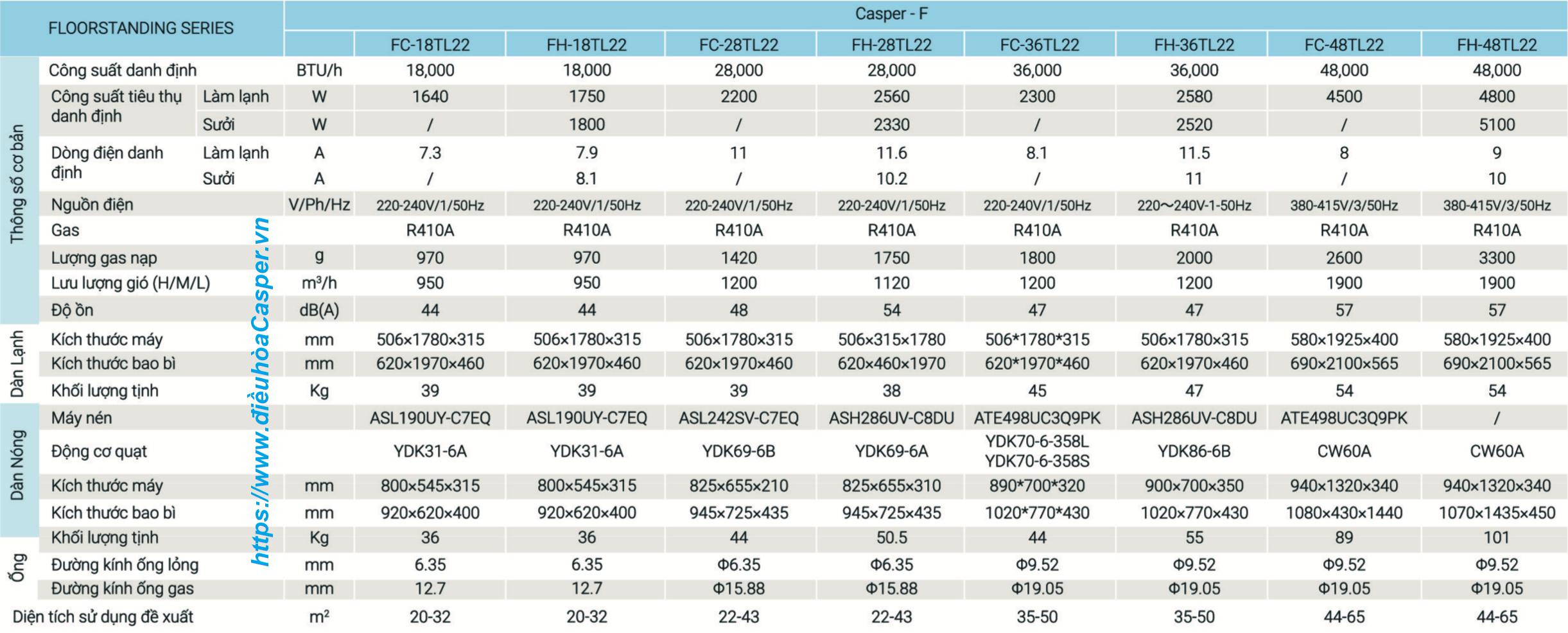 THÔNG SỐ KỸ THUẬT ĐIỀU BÒA TỦ ĐỨNG CASPER FC-48TL22
