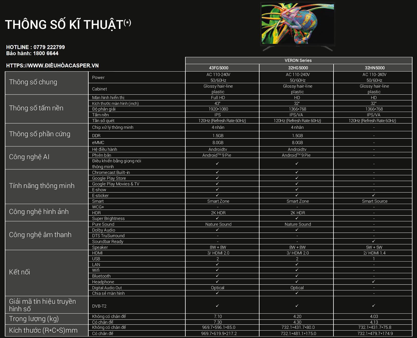 THÔNG SỐ KỸ THUẬT TIVI CASPER 43 INCH 43FG5000 / 5100