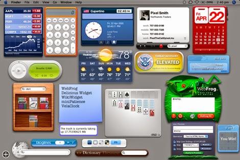 Dashboard Widgets
