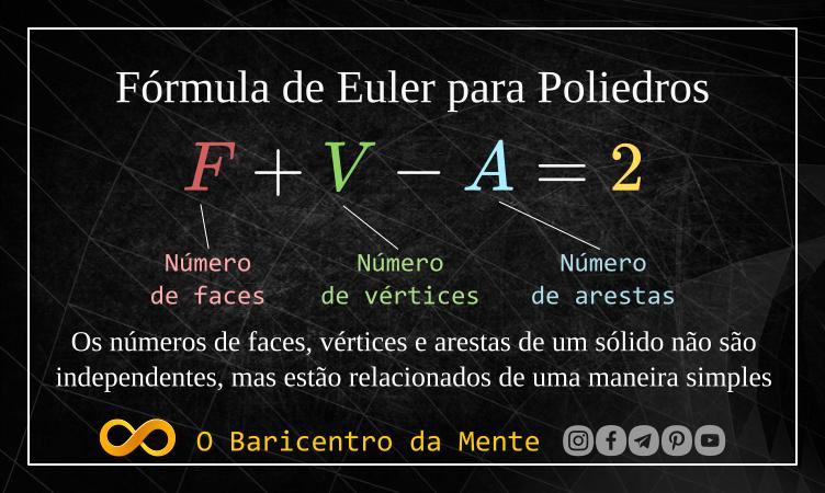 formula-de-euler-para-poliedros-relacao-de-euler-geometria