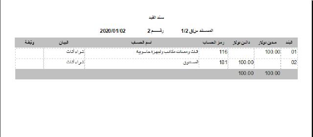 قيد شراء أثاث - عالم المحاسبة