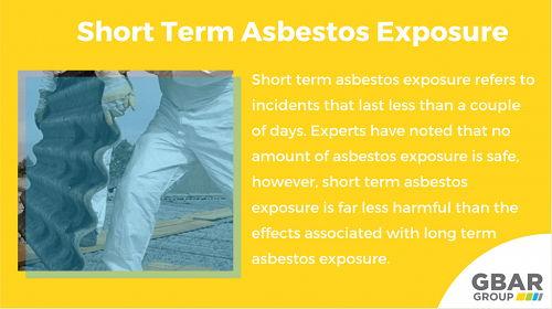 Asbestos Exposure Short Term