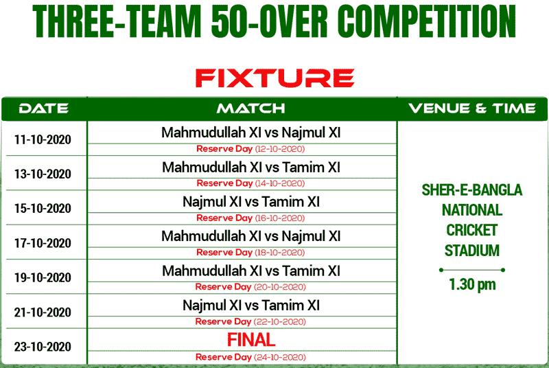 BCB three-team 50-over cricket tournament 2020