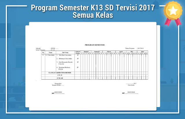 Program Semester K13 SD Tervisi 2017 Semua Kelas
