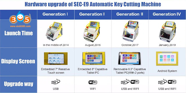 sec-e9-android-tablet-1