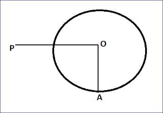 वृत्त का  गुण 2