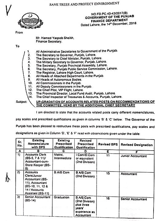 UP-GRADATION OF ACCOUNTS RELATED POSTS