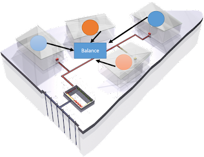 Reduce Cooling Costs by Redistributing Heat Load Among Different Zones of a Building
