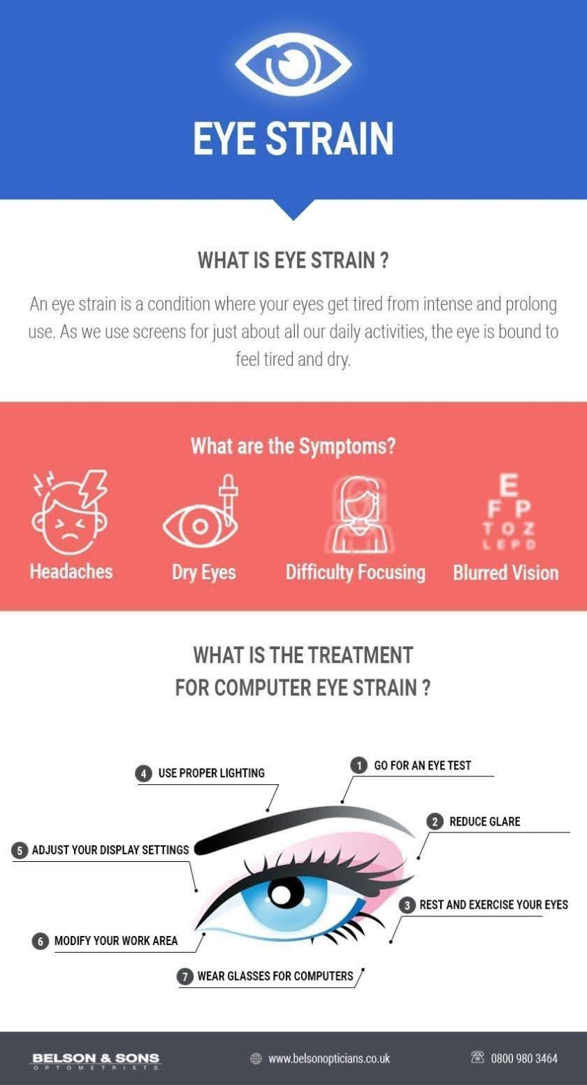 What is Eye Strain? #infographic