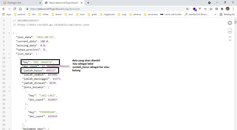 membuat chart js dengan php