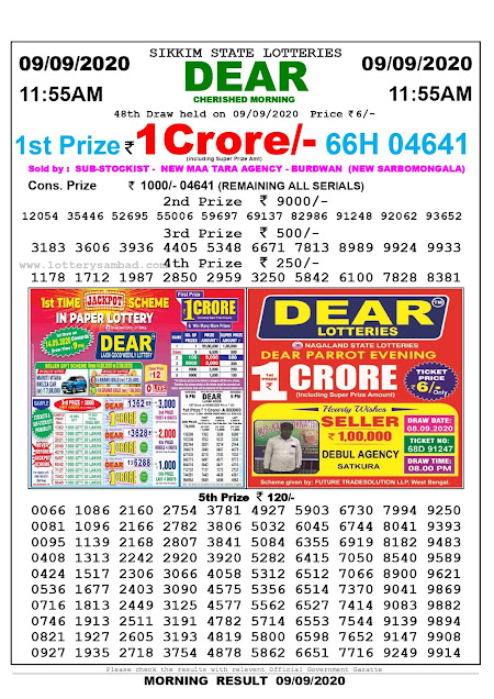 Sikkim State Lottery Sambad 09-09-2020 Today Result 11.55 AM