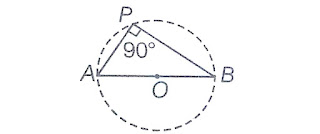 locus of a point of intersection of two sides of a right angle triangle containing right angle