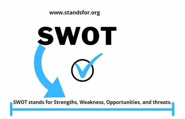 SWOT-SWOT stands for Strengths, Weakness, Opportunities, and threats.