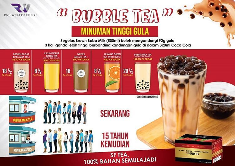 Bubble Tea Tinggi Gula
