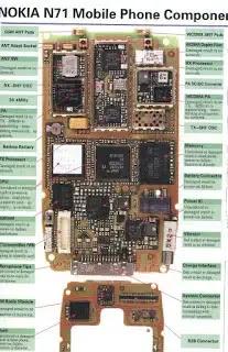 nokia n71 layout schematic circuit diagram