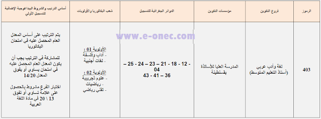الشعب المطلوبة للتسجيل استاذ التعليم المتوسط لغة عربية قسنطينة 2021