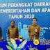 Pemkab Nias Gelar Forum Perangkat Daerah Bidang Pemerintahan dan Aparatur
