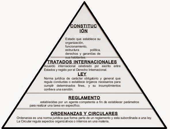 Derecho Romano 2014