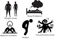physical-symptoms