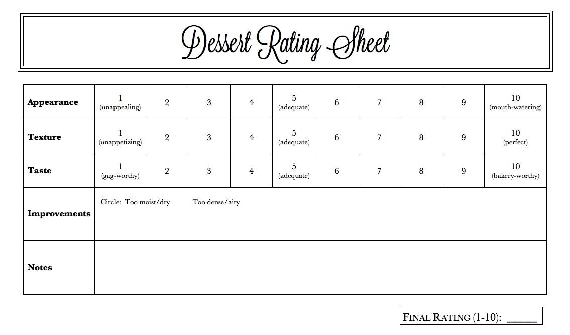 Cake Bake Off Score Sheet