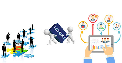 hr and payroll systems