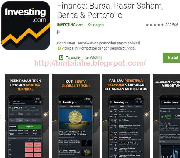 saham paling populer untuk perdagangan opsi