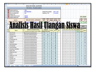 Format Analisis Hasil Ulangan Harian K13 SD SMP SMA (Buku Kerja 3)