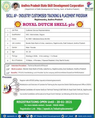 Recruitment of Customer Service Representatives in Royal Dutch Shell